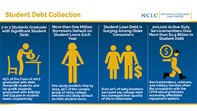 student_debt_collection_graphic